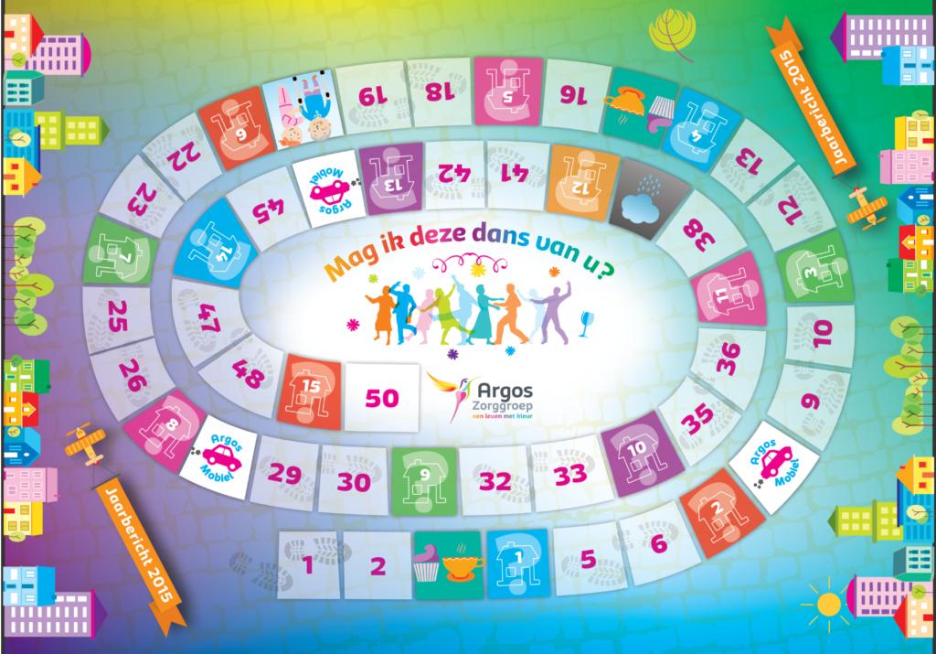 Argos Zorggroep spel