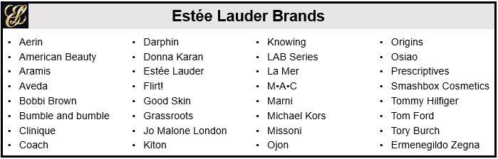 De merken van Estee Lauder