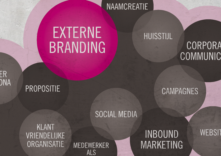 Externe branding